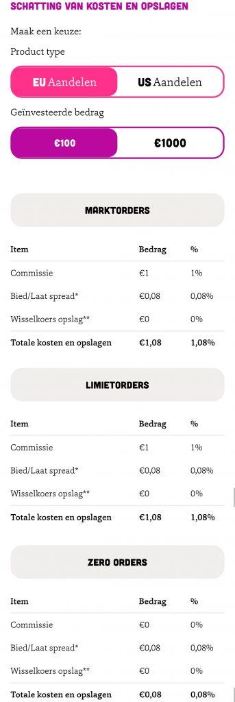 Bux Zero kosten Europese aandelen ter waarde van €100