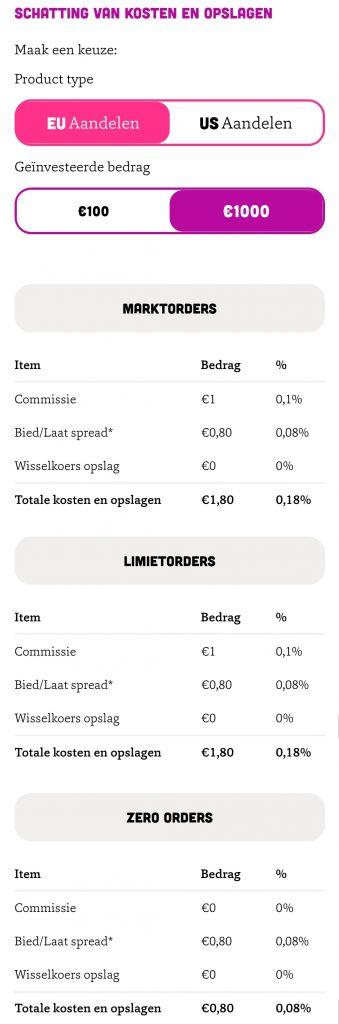 Bux Zero kosten Europese aandelen ter waarde van €1000